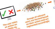 Re-Marketing / Re-Targeting